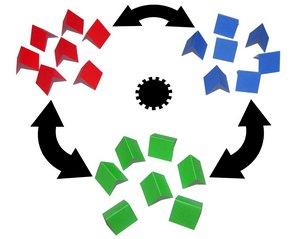 Webteam organisation graphic